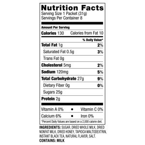Nutritional Facts Chart